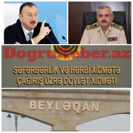 Beyləqan hərbi komissarlığında